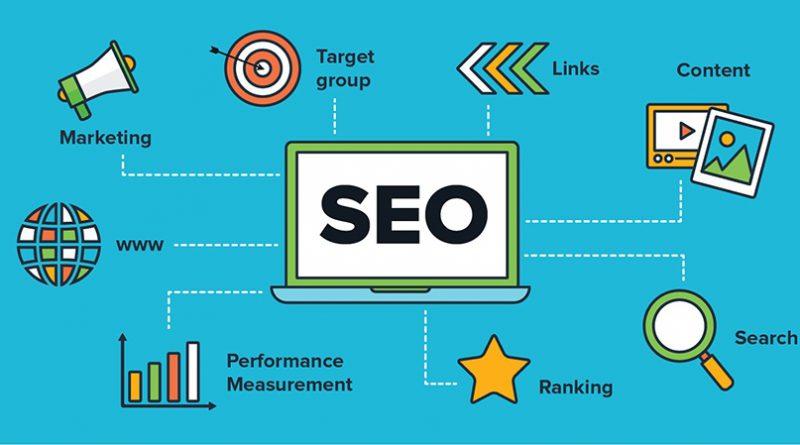 เพิ่มปริมาณการเข้าถึง Website ด้วย SEO Keyword 7 ประเภท